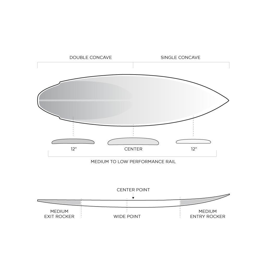 tabla de surf aipa akila slater designs firewire